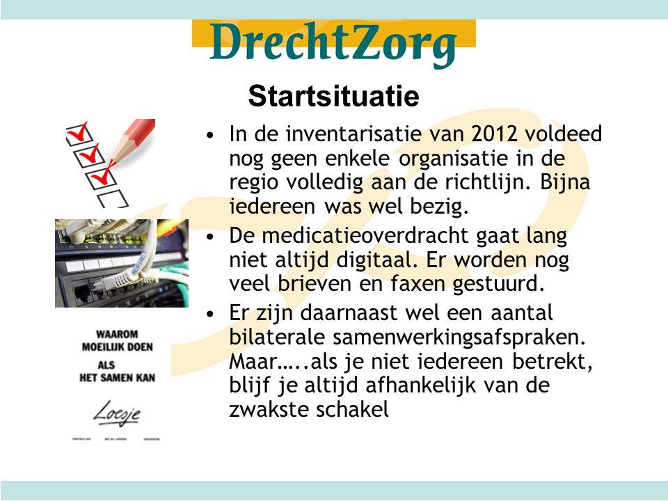 Startsituatie In de inventarisatie van 2012 voldeed nog geen enkele organisatie in de regio volledig aan de richtlijn. Bijna iedereen was wel bezig.