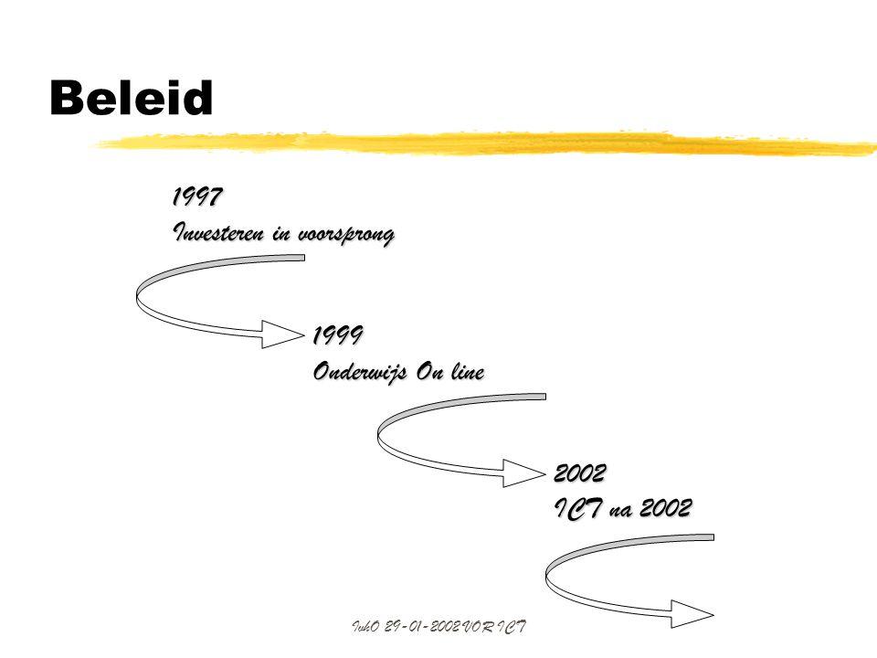 Beleid 1997 Investeren in voorsprong 1999 Onderwijs On line 2002