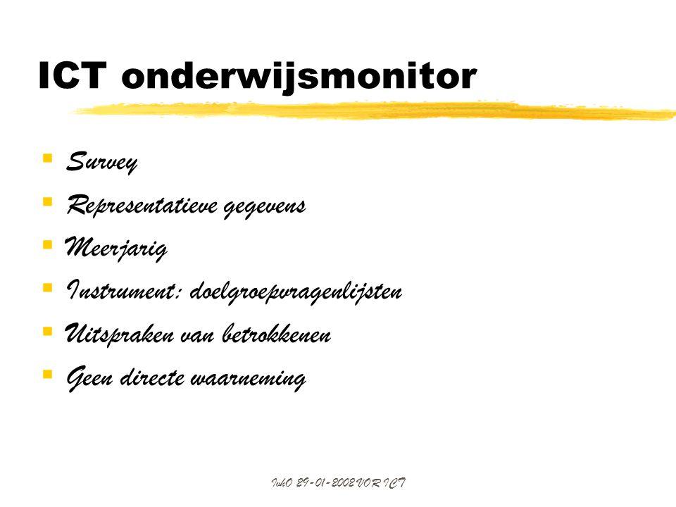 ICT onderwijsmonitor Survey Representatieve gegevens Meerjarig