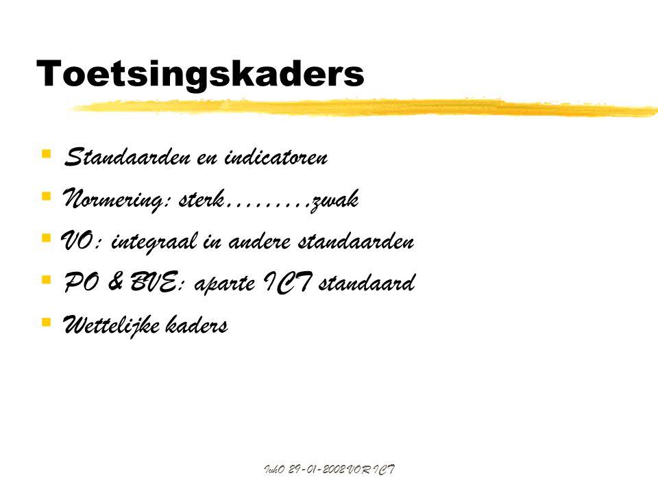 Toetsingskaders Standaarden en indicatoren Normering: sterk………zwak