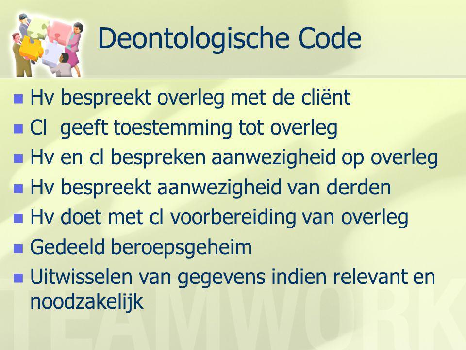 Deontologische Code Hv bespreekt overleg met de cliënt