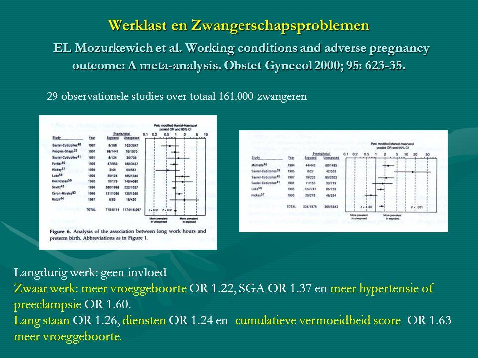 Werklast en Zwangerschapsproblemen EL Mozurkewich et al