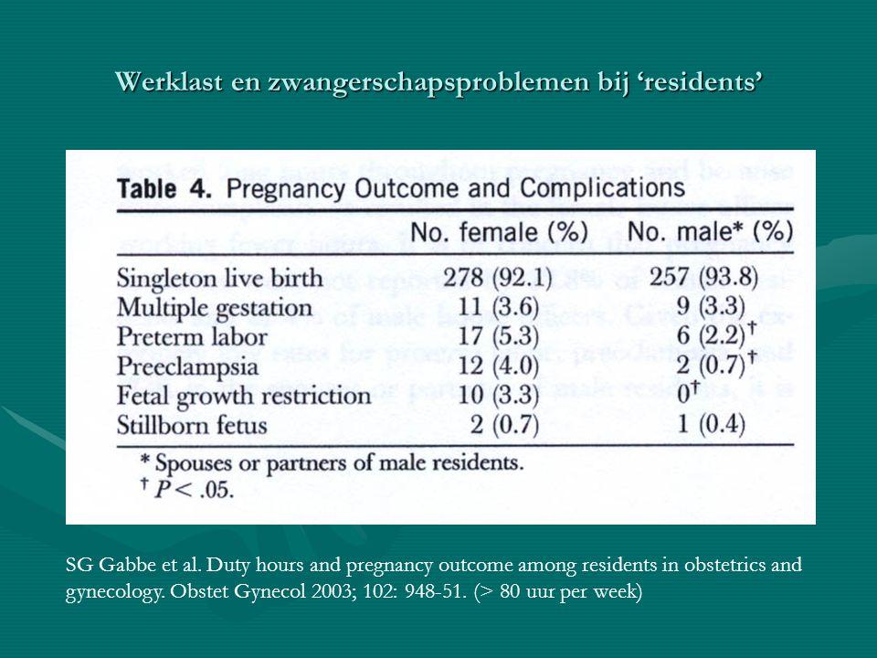 Werklast en zwangerschapsproblemen bij 'residents'