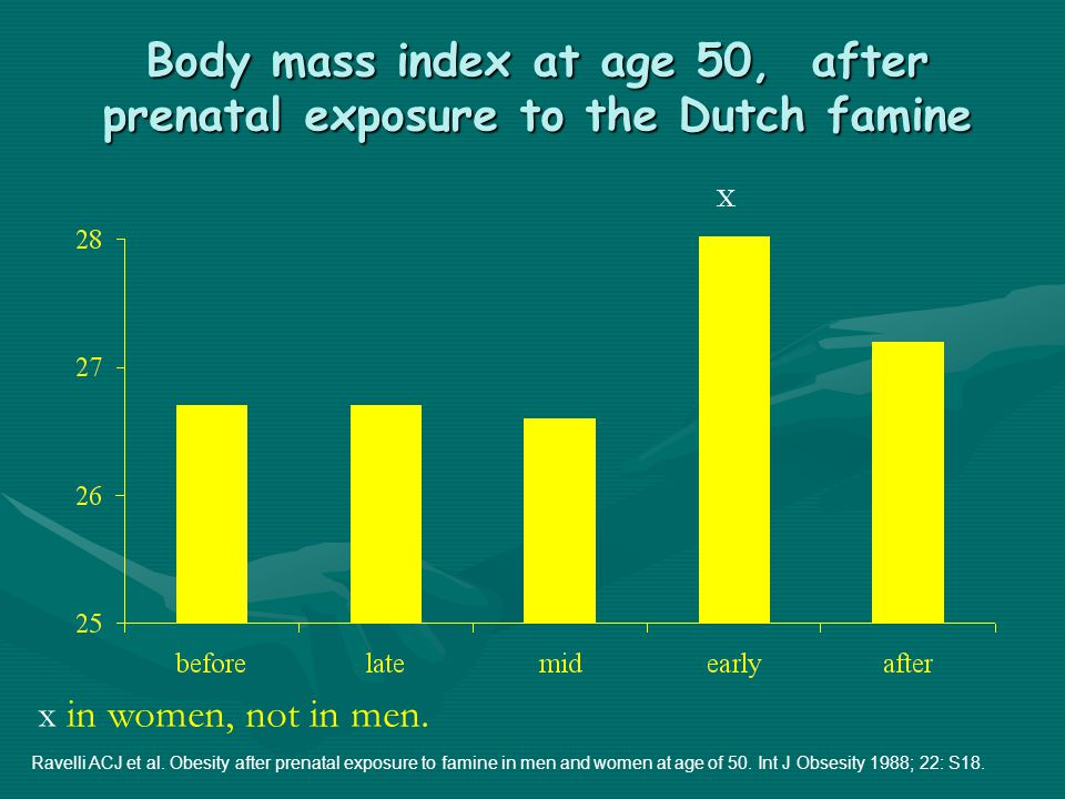 Body mass index at age 50, after prenatal exposure to the Dutch famine