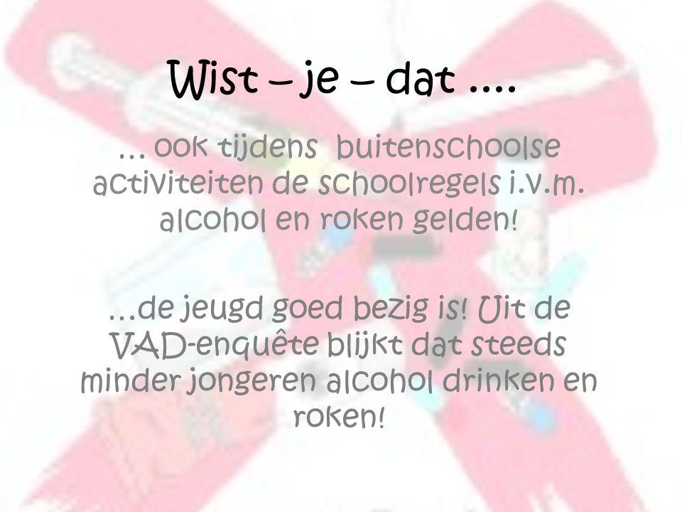 Wist – je – dat .... … ook tijdens buitenschoolse activiteiten de schoolregels i.v.m. alcohol en roken gelden!