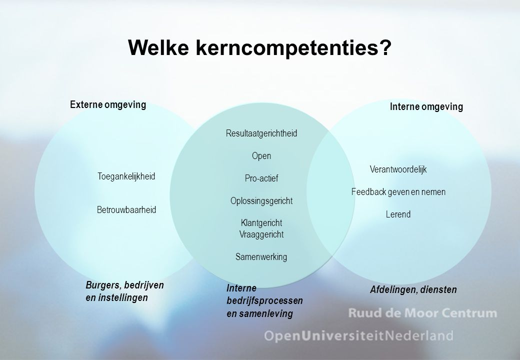 Welke kerncompetenties