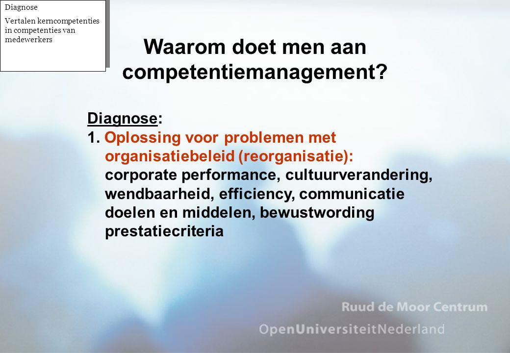 Waarom doet men aan competentiemanagement