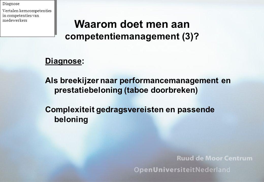 Waarom doet men aan competentiemanagement (3)