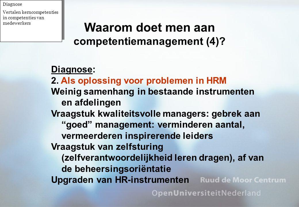 Waarom doet men aan competentiemanagement (4)