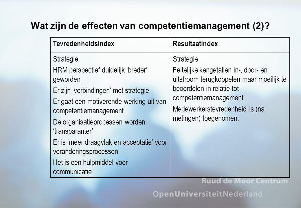 Wat zijn de effecten van competentiemanagement (2)