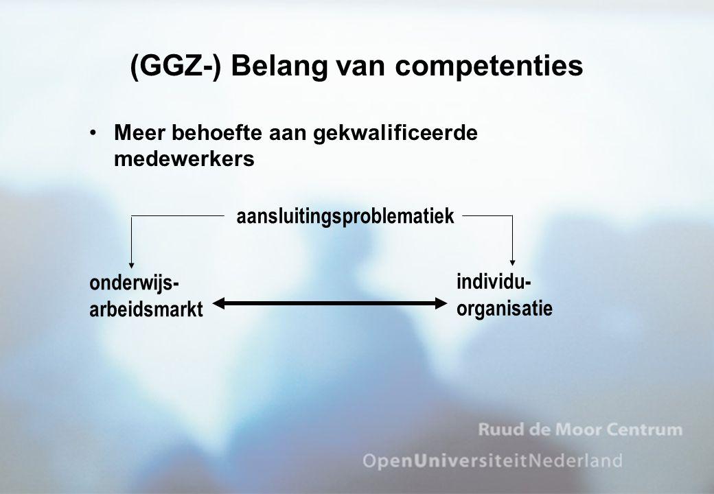 (GGZ-) Belang van competenties