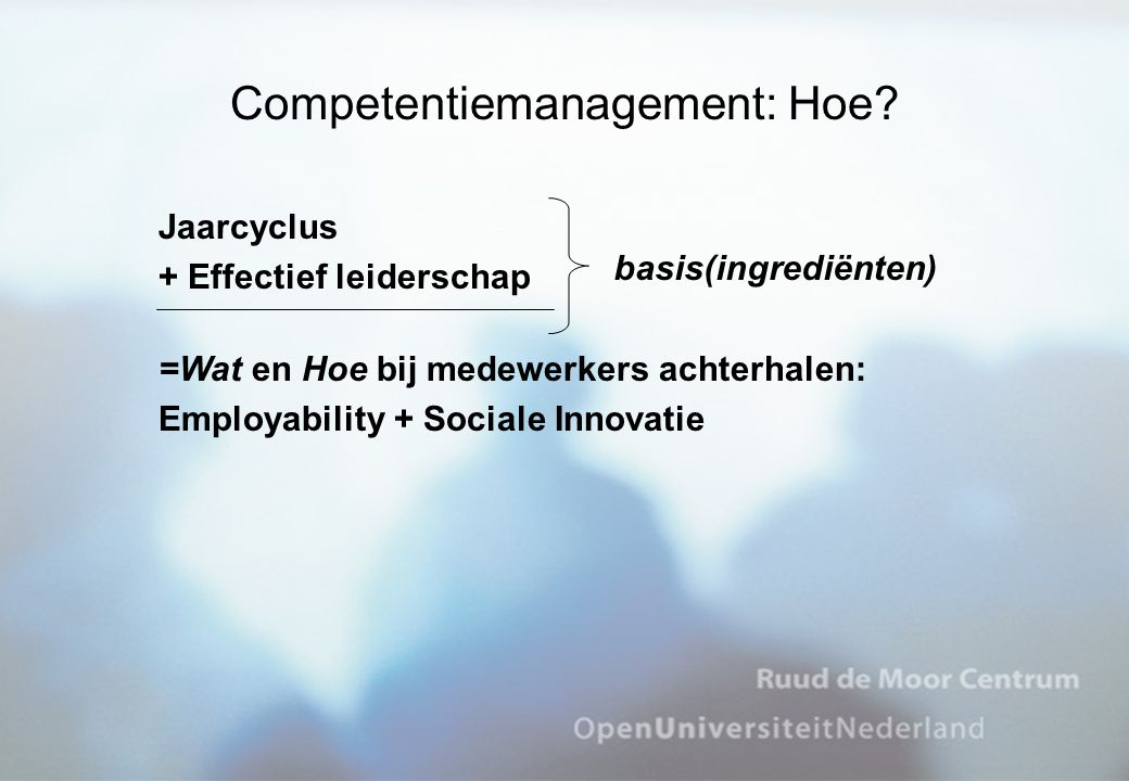 Competentiemanagement: Hoe
