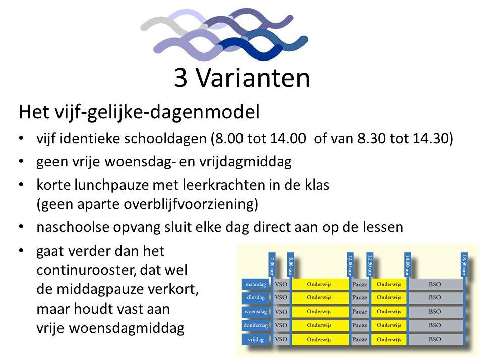 3 Varianten Het vijf-gelijke-dagenmodel
