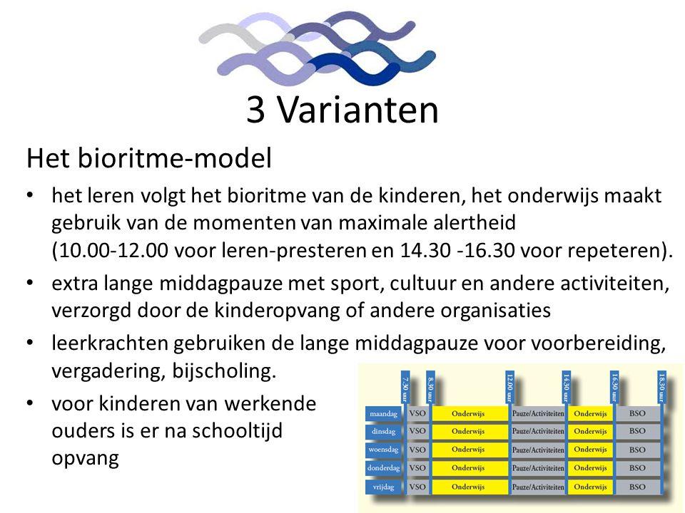 3 Varianten Het bioritme-model