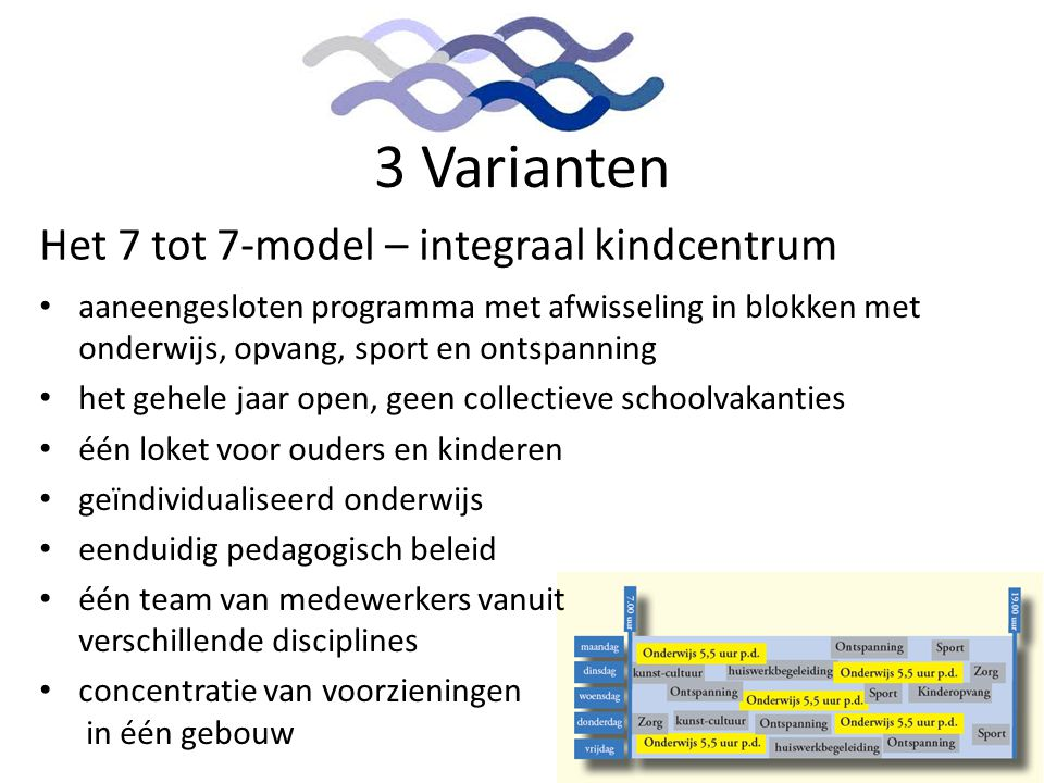 3 Varianten Het 7 tot 7-model – integraal kindcentrum