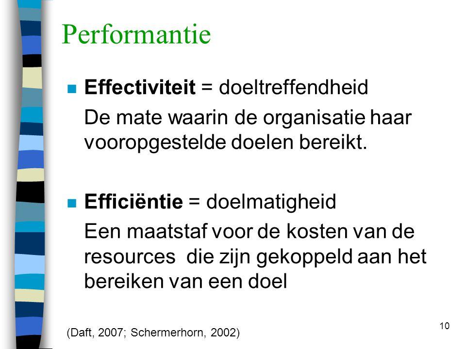 Performantie Effectiviteit = doeltreffendheid