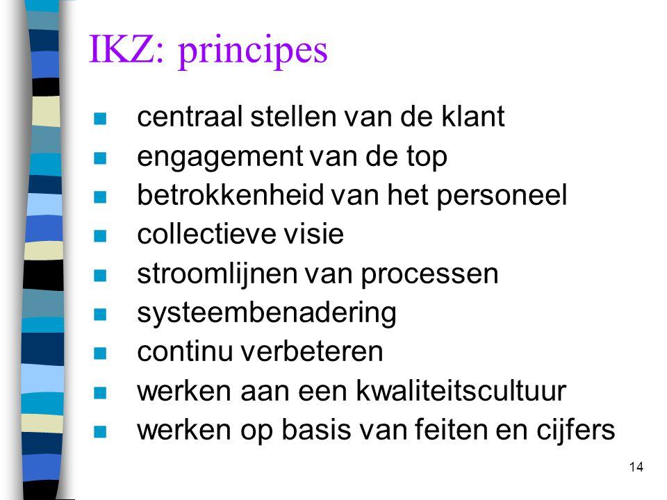 IKZ: principes centraal stellen van de klant engagement van de top