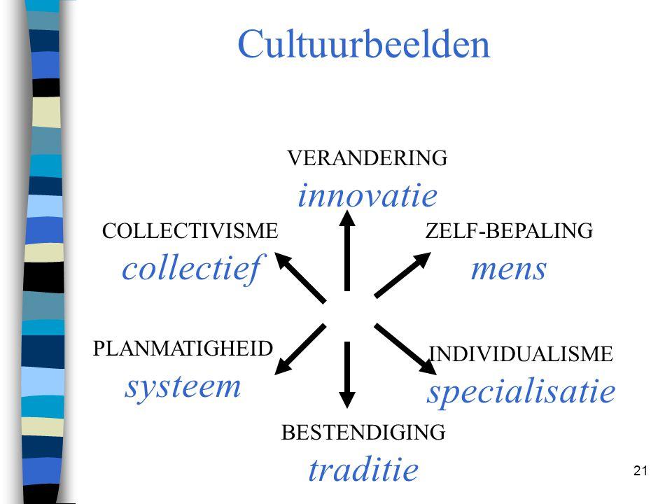 Cultuurbeelden innovatie traditie collectief specialisatie mens