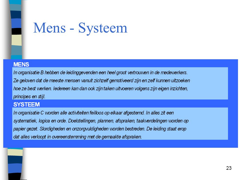 Mens - Systeem