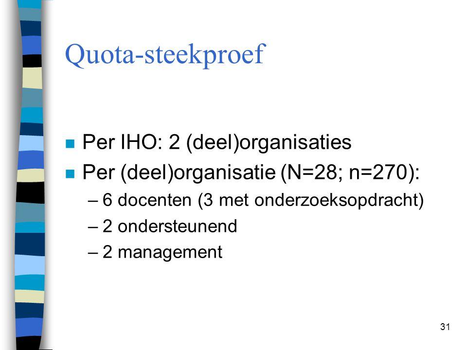 Quota-steekproef Per IHO: 2 (deel)organisaties
