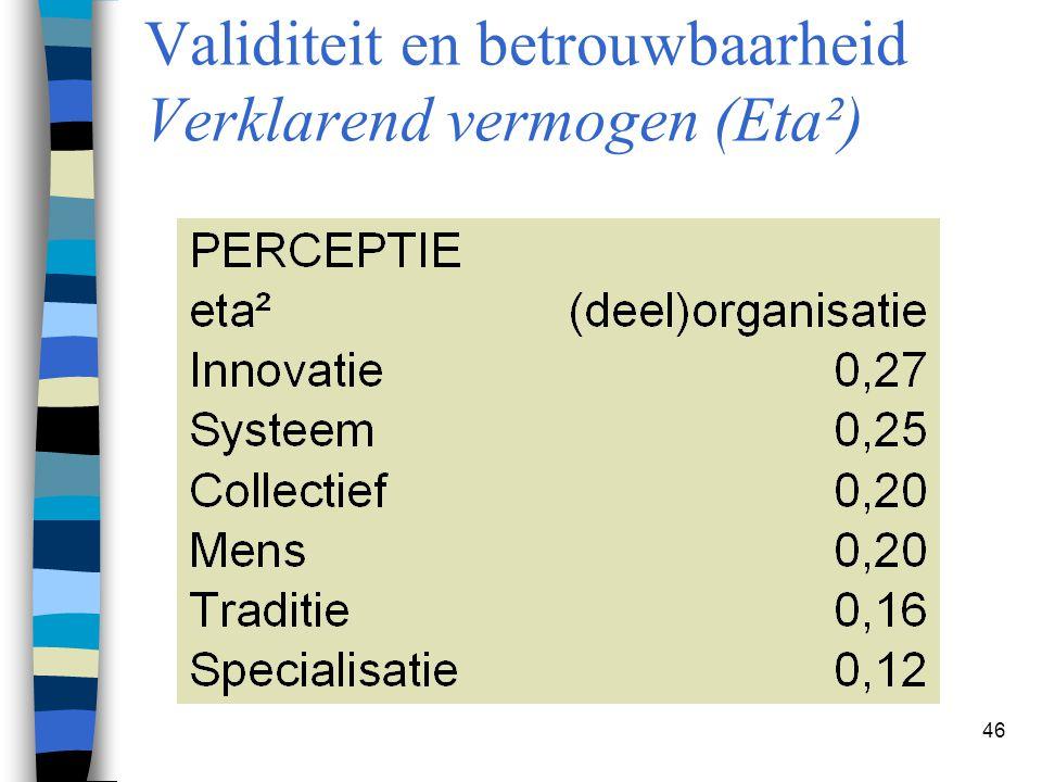 Validiteit en betrouwbaarheid Verklarend vermogen (Eta²)
