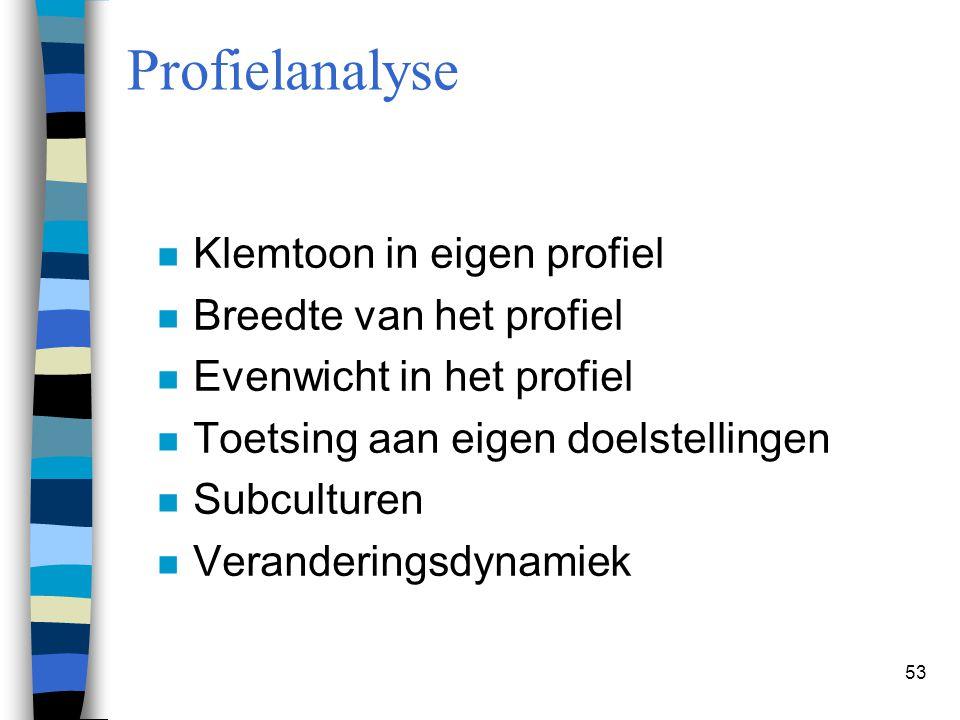 Profielanalyse Klemtoon in eigen profiel Breedte van het profiel