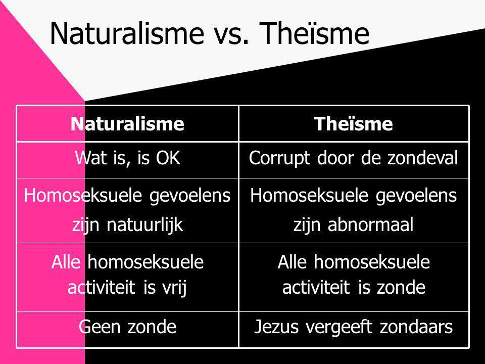 Naturalisme vs. Theïsme