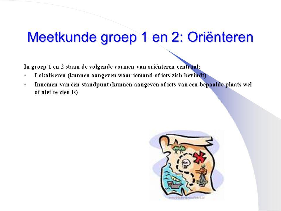 Meetkunde groep 1 en 2: Oriënteren