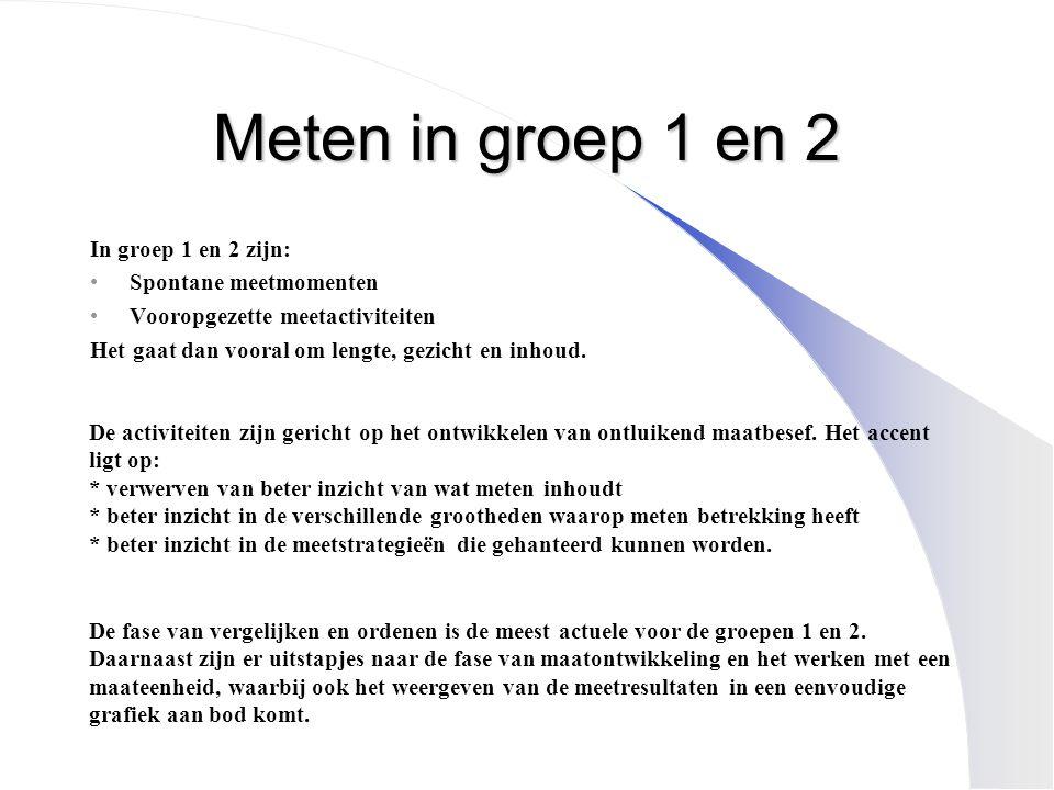 Meten in groep 1 en 2 In groep 1 en 2 zijn: Spontane meetmomenten