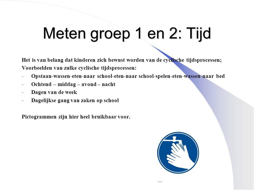Meten groep 1 en 2: Tijd Het is van belang dat kinderen zich bewust worden van de cyclische tijdsprocessen;