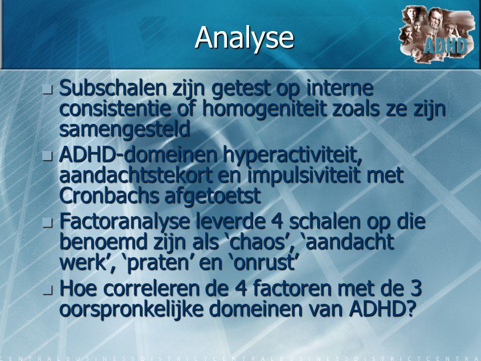 Analyse Subschalen zijn getest op interne consistentie of homogeniteit zoals ze zijn samengesteld.