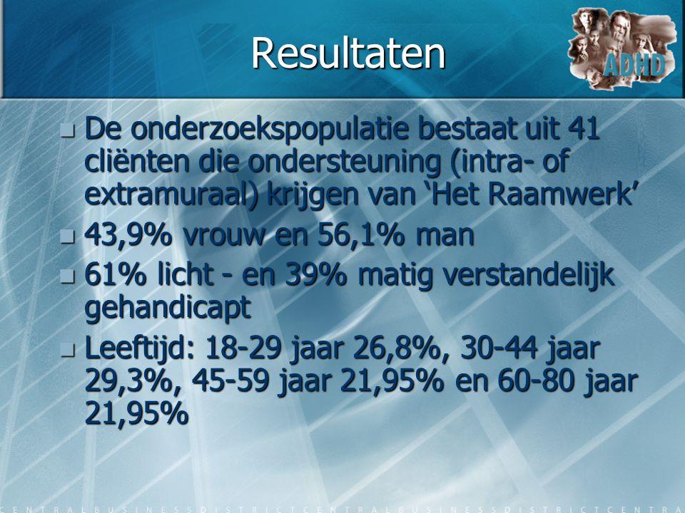 Resultaten De onderzoekspopulatie bestaat uit 41 cliënten die ondersteuning (intra- of extramuraal) krijgen van 'Het Raamwerk'