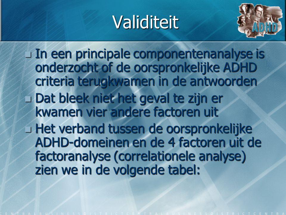 Validiteit In een principale componentenanalyse is onderzocht of de oorspronkelijke ADHD criteria terugkwamen in de antwoorden.