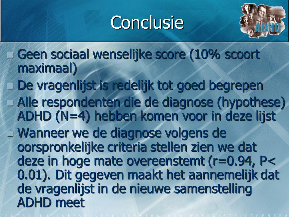 Conclusie Geen sociaal wenselijke score (10% scoort maximaal)