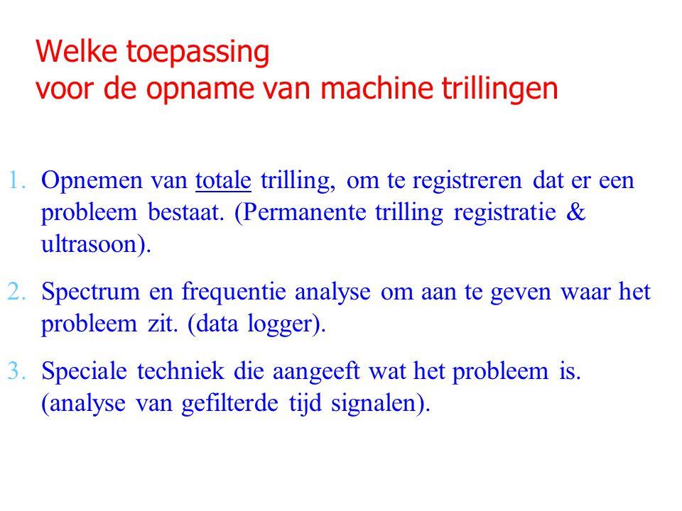 Welke toepassing voor de opname van machine trillingen