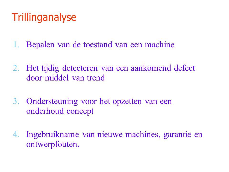 Trillinganalyse Bepalen van de toestand van een machine