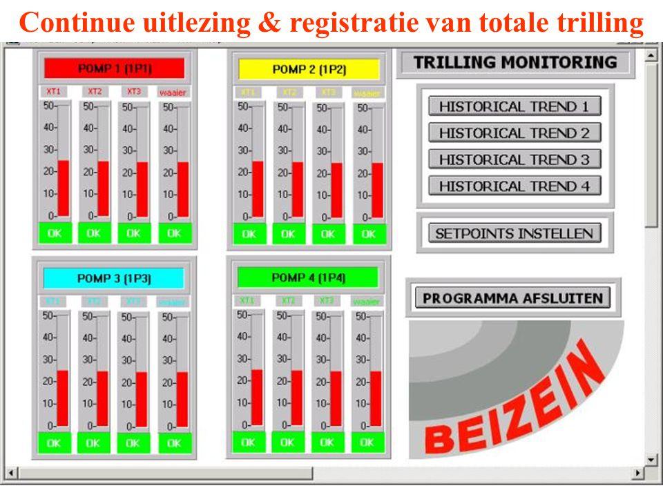Continue uitlezing & registratie van totale trilling