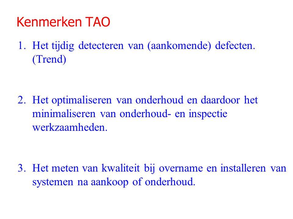 Kenmerken TAO Het tijdig detecteren van (aankomende) defecten. (Trend)