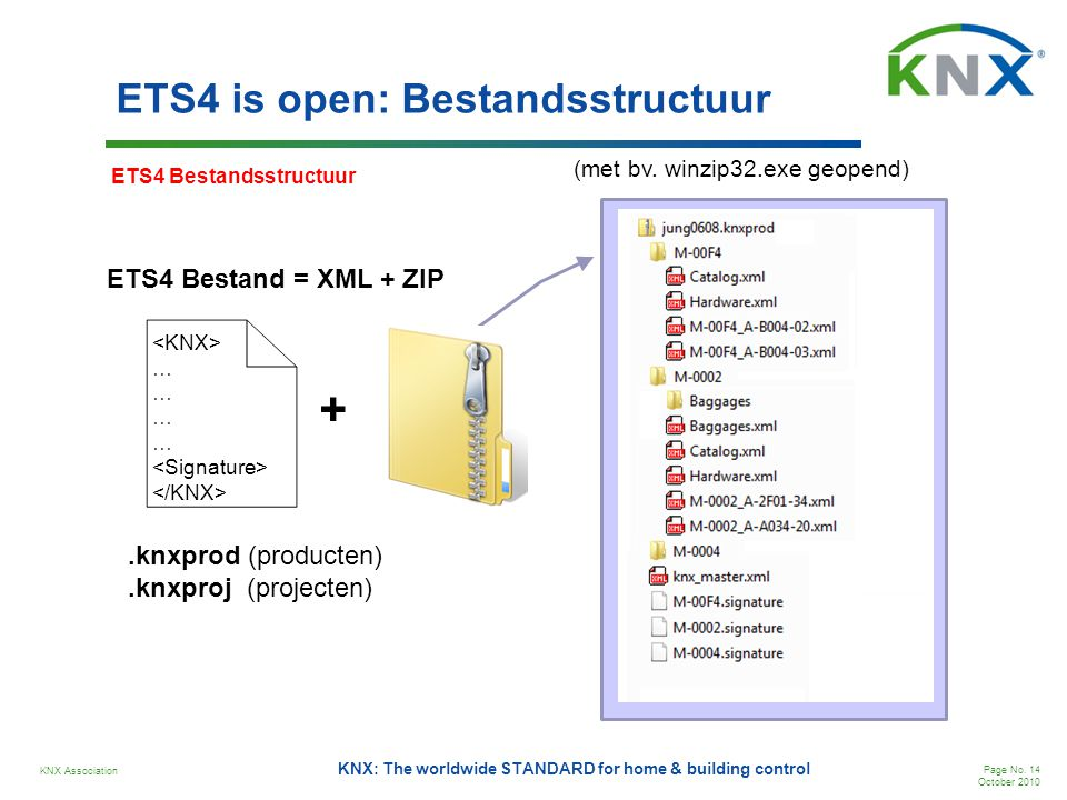 ETS4 is open: Bestandsstructuur