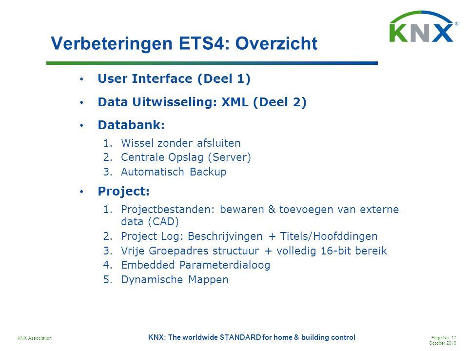 Verbeteringen ETS4: Overzicht