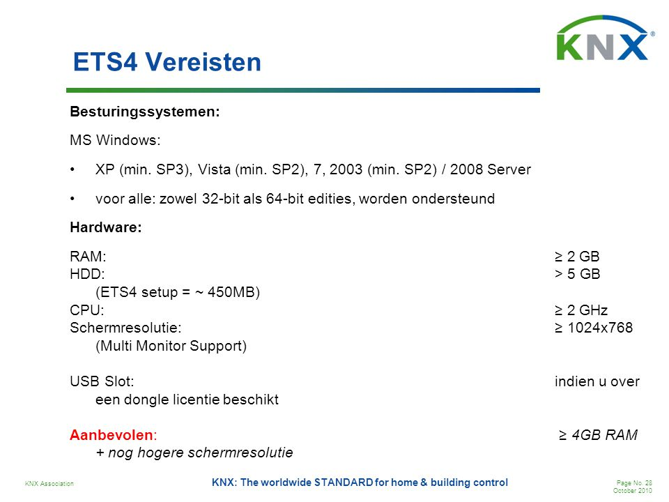 ETS4 Vereisten Besturingssystemen: MS Windows: