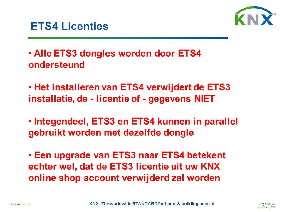ETS4 Licenties Alle ETS3 dongles worden door ETS4 ondersteund