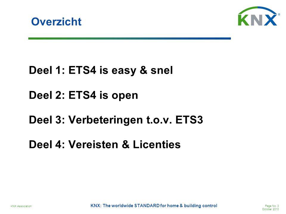 Overzicht Deel 1: ETS4 is easy & snel Deel 2: ETS4 is open Deel 3: Verbeteringen t.o.v.