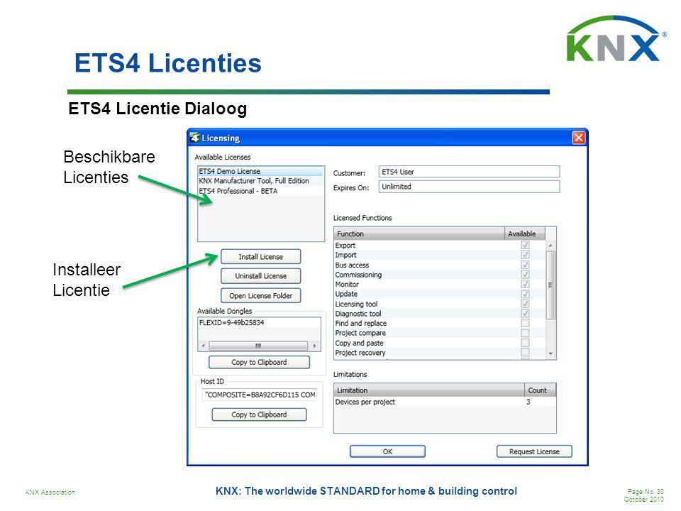 ETS4 Licenties ETS4 Licentie Dialoog Beschikbare Licenties Installeer