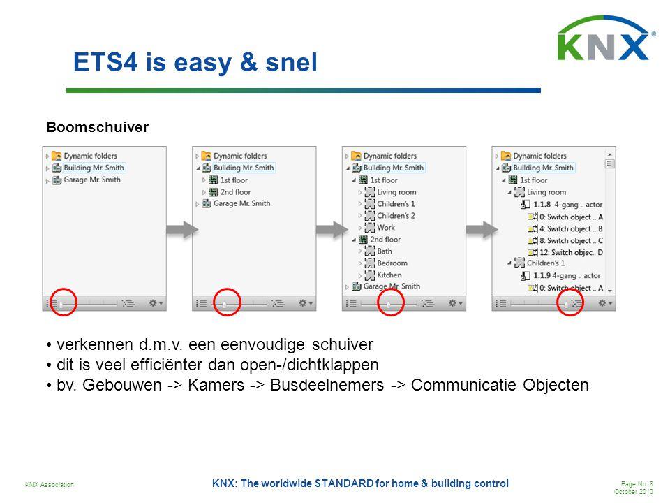 ETS4 is easy & snel verkennen d.m.v. een eenvoudige schuiver