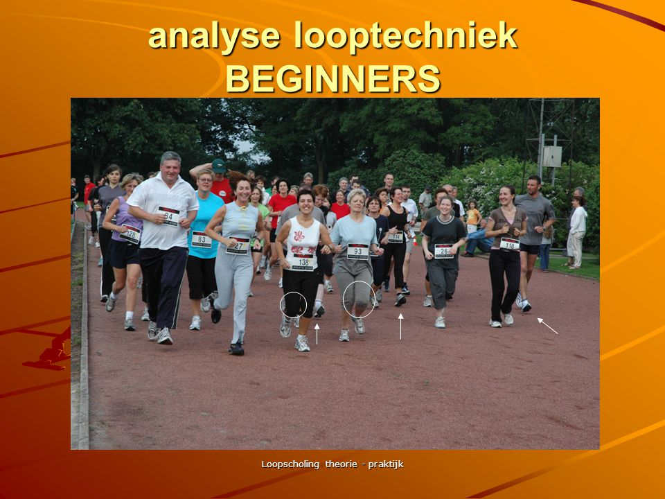 analyse looptechniek BEGINNERS