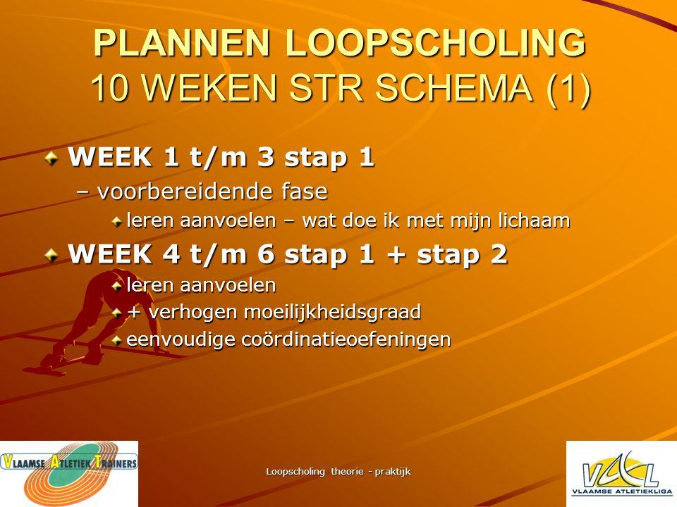 PLANNEN LOOPSCHOLING 10 WEKEN STR SCHEMA (1)