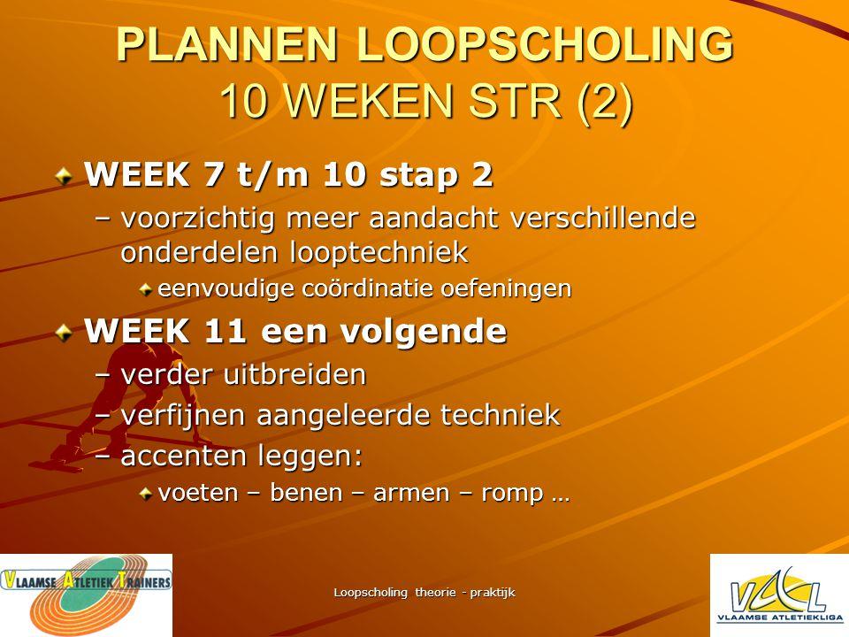 PLANNEN LOOPSCHOLING 10 WEKEN STR (2)