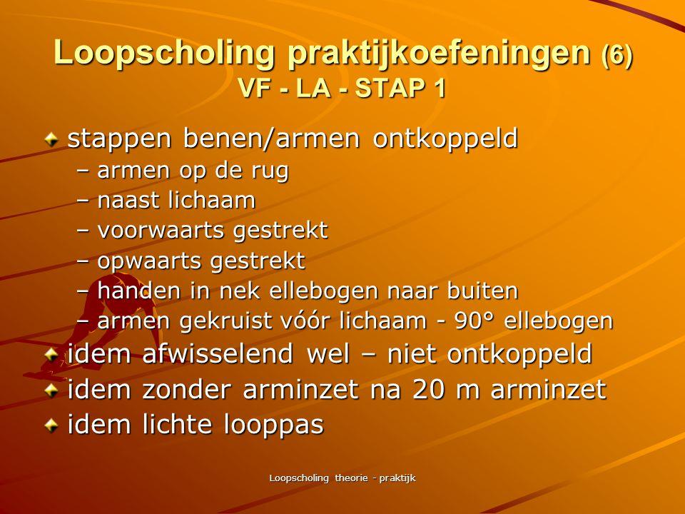 Loopscholing praktijkoefeningen (6) VF - LA - STAP 1