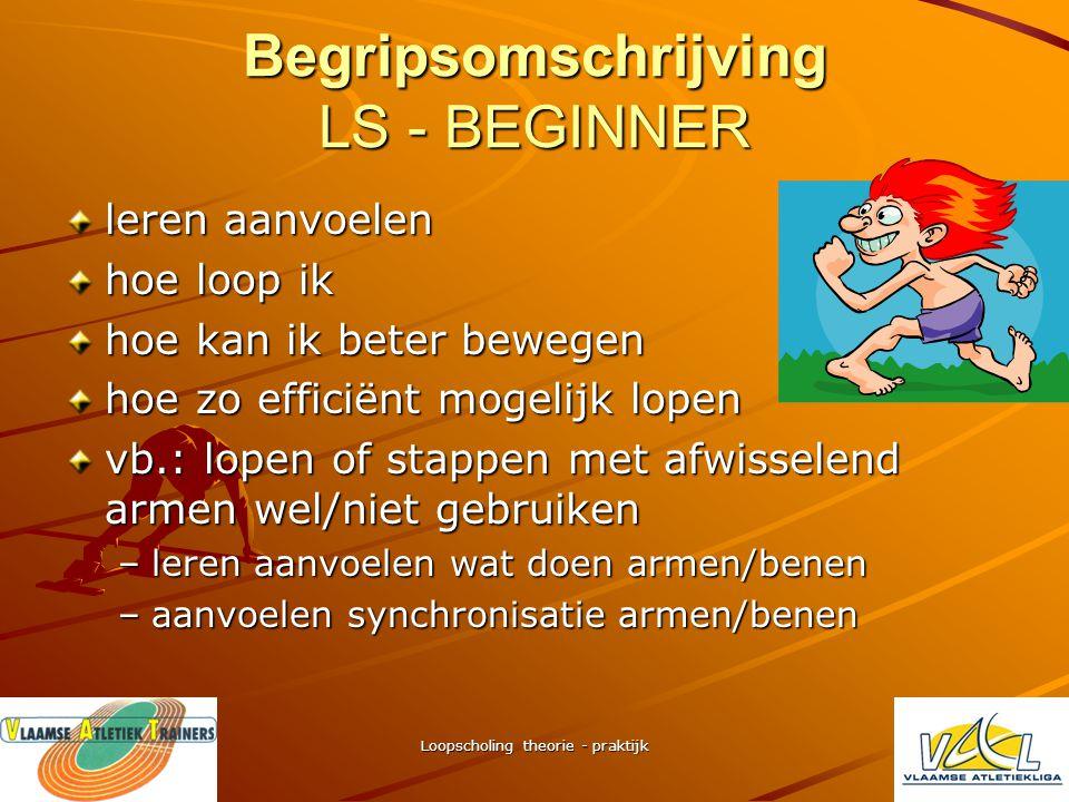 Begripsomschrijving LS - BEGINNER